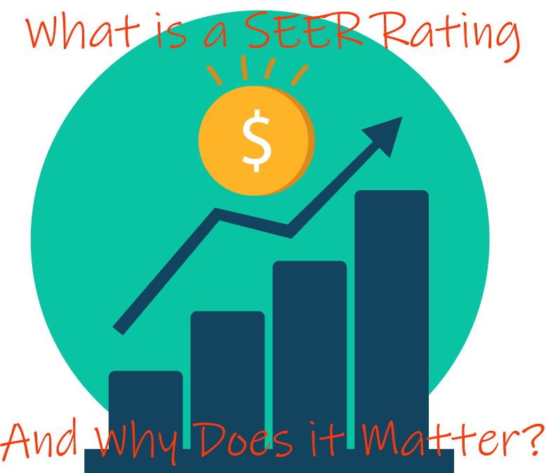 What is a SEER Rating and why does it matter